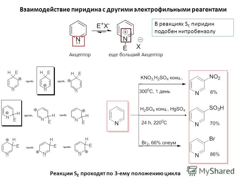 Взаимодействие пиридина с другими электрофильными реагентами Акцептор еще больший Акцептор В реакциях S E пиридин подобен нитробензолу Реакции S E проходят по 3-ему положению цикла