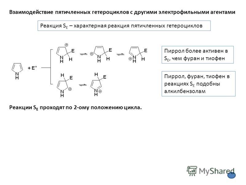 Взаимодействие пятичленных гетероциклов с другими электрофильными агентами Реакция S E – характерная реакция пятичленных гетероциклов Пиррол более активен в S E, чем фуран и тиофен Реакции S E проходят по 2-ому положению цикла. Пиррол, фуран, тиофен