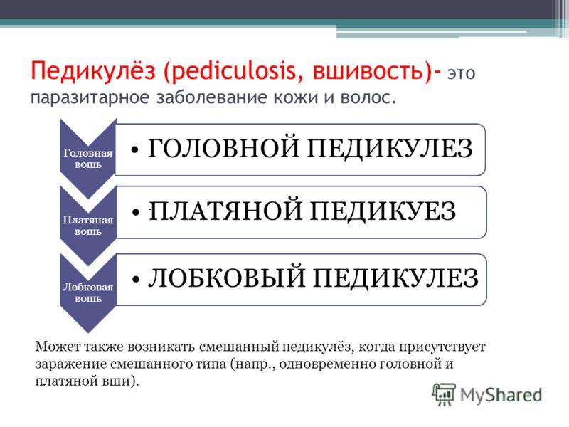 Педикулёз (pediculosis, вшивость)- это паразитарное заболевание кожи и волос. Головная вошь ГОЛОВНОЙ ПЕДИКУЛЕЗ Платяная вошь ПЛАТЯНОЙ ПЕДИКУЕЗ Лобковая вошь ЛОБКОВЫЙ ПЕДИКУЛЕЗ. Может также возникать смешанный педикулёз, когда присутствует заражение с