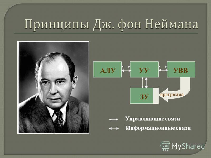 УВВАЛУУУ ЗУ Управляющие связи Информационные связи программа