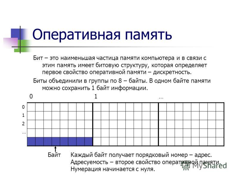 4 Характеристики памяти Объем (емкость) ОЗУ: до 4 Гб (теоретически – больше) винчестеры: до 1 Тб Быстродействие (время доступа) время, необходимое для чтения и записи минимальной порции данных (ОЗУ: < 10 нс, винчестеры: около 4 мс) Разрядность число