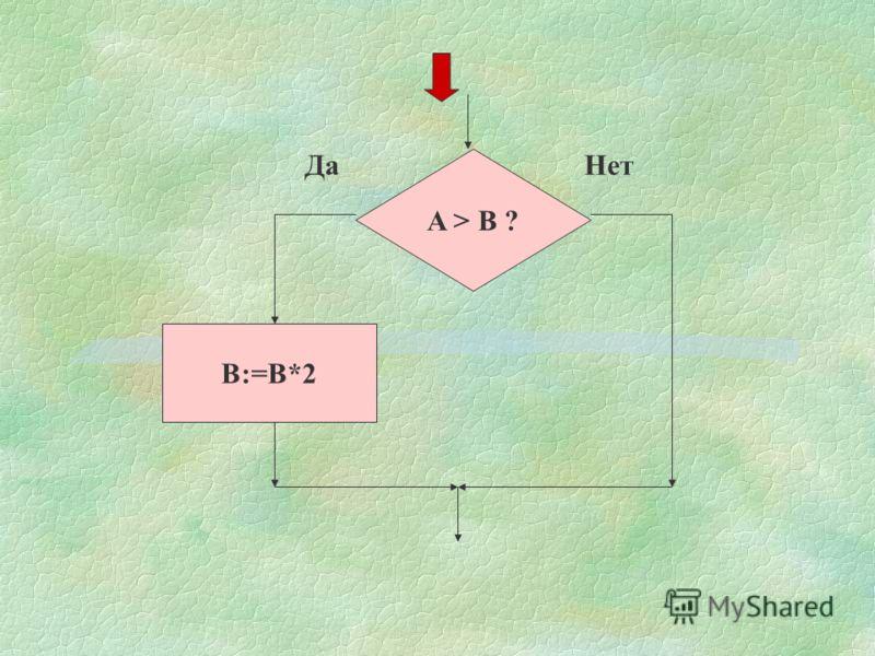 ДаНет A > B ? B:=B*2