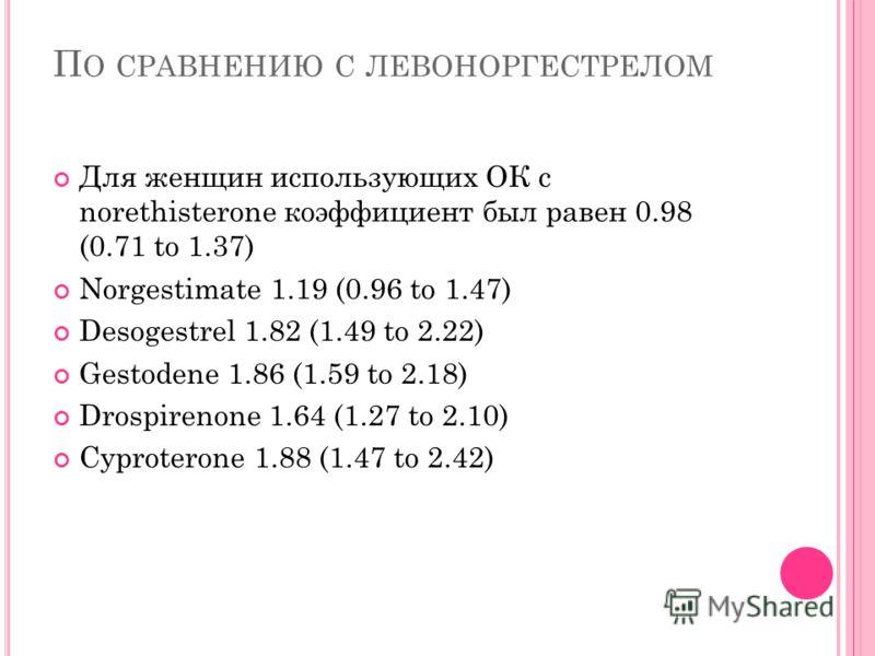 П О СРАВНЕНИЮ С ЛЕВОНОРГЕСТРЕЛОМ Для женщин использующих ОК с norethisterone коэффициент был равен 0.98 (0.71 to 1.37) Norgestimate 1.19 (0.96 to 1.47) Desogestrel 1.82 (1.49 to 2.22) Gestodene 1.86 (1.59 to 2.18) Drospirenone 1.64 (1.27 to 2.10) Cyp