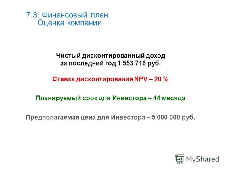 Чистый дисконтированный доход за последний год 1 553 716 руб. Ставка дисконтирования NPV – 20 % Планируемый срок для Инвестора – 44 месяца Предполагаемая цена для Инвестора – 5 000 000 руб. 7.3. Финансовый план. Оценка компании
