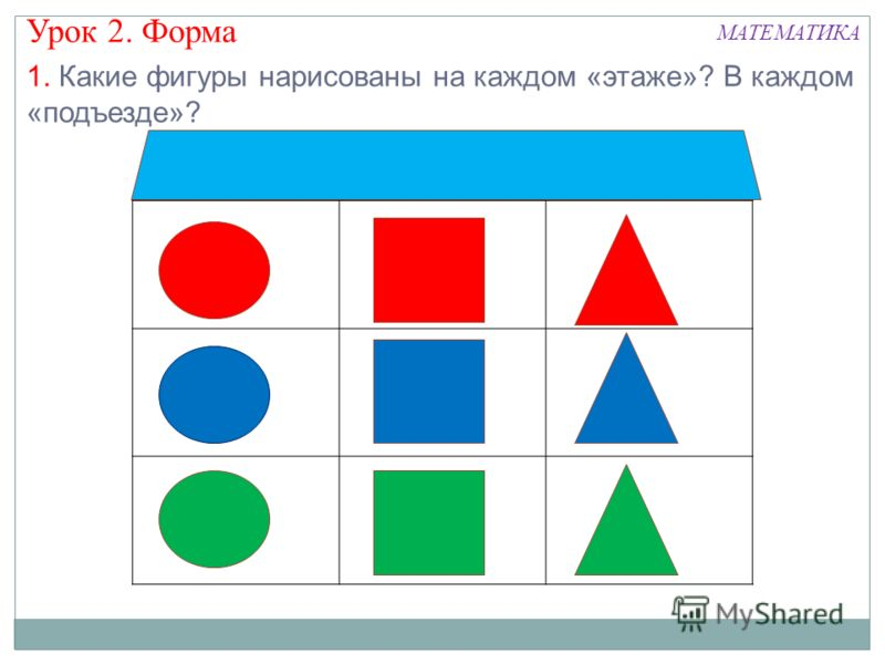 Урок 2. Форма МАТЕМАТИКА 1. Какие фигуры нарисованы на каждом «этаже»? В каждом «подъезде»?