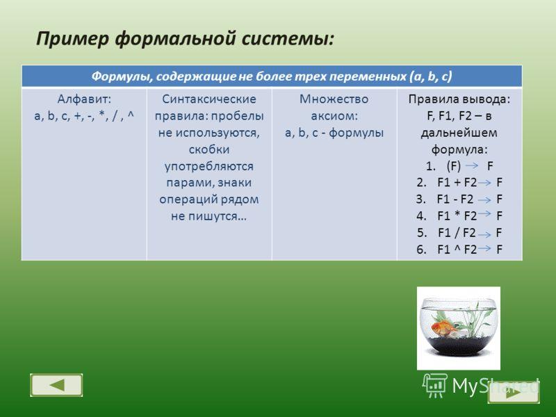 Формулы, содержащие не более трех переменных (a, b, c) Алфавит: a, b, c, +, -, *, /, ^ Синтаксические правила: пробелы не используются, скобки употребляются парами, знаки операций рядом не пишутся… Множество аксиом: a, b, c - формулы Правила вывода: