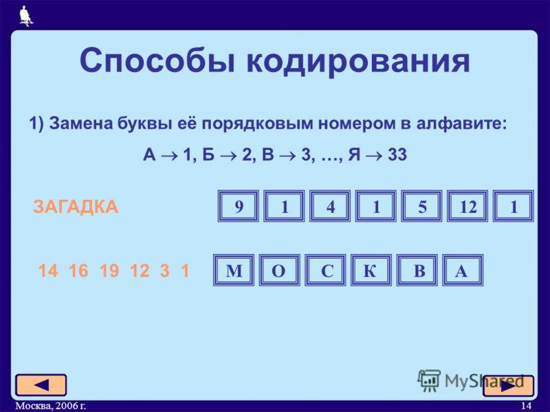 Москва, 2006 г.14 1) Замена буквы её порядковым номером в алфавите: А 1, Б 2, В 3, …, Я 33 ЗАГАДКА Способы кодирования 91415121 14 16 19 12 3 1 МОСКВА