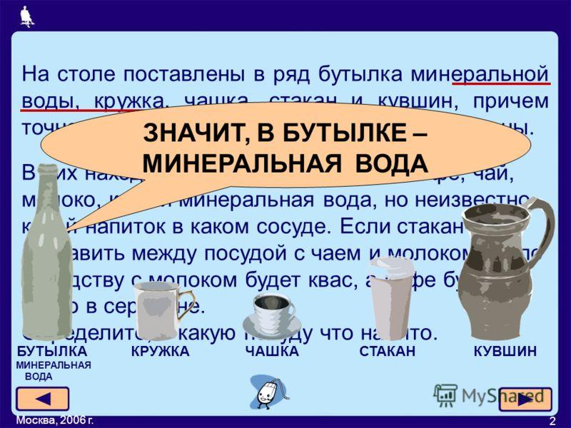 Москва, 2006 г. 2 На столе поставлены в ряд бутылка минеральной воды, кружка, чашка, стакан и кувшин, причем точно в таком порядке, в каком они перечислены. В них находятся различные напитки: кофе, чай, молоко, квас и минеральная вода, но неизвестно,