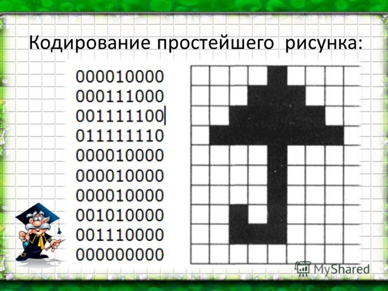 Кодирование простейшего рисунка: