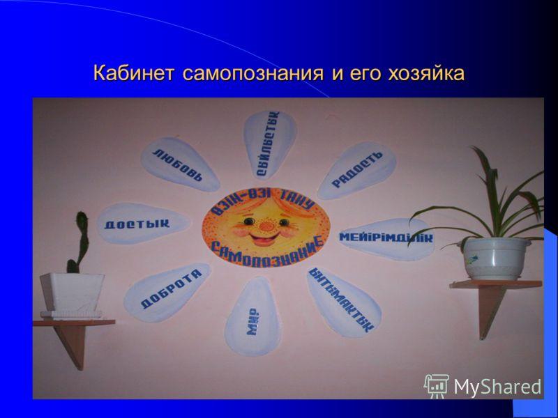 План работы кабинета самопознания