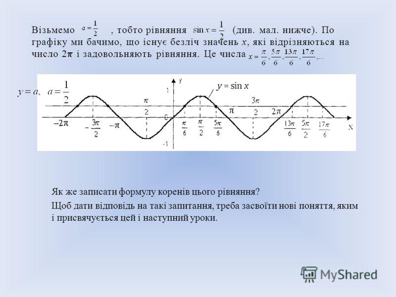 Візьмемо, тобто рівняння (див. мал. нижче). По графіку ми бачимо, що існує безліч значень х, які відрізняються на число 2 і задовольняють рівняння. Це числа у = sin x Як же записати формулу коренів цього рівняння? Щоб дати відповідь на такі запитання