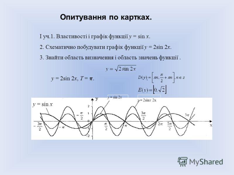 Опитування по картках. І уч.1. Властивості і графік функції у = sin х. 2. Схематично побудувати графік функції у = 2sin 2х. 3. Знайти область визначення і область значень функції. у = 2sin 2х, Т =.. у = sin 2х у = 2sinx 2х у = sin x