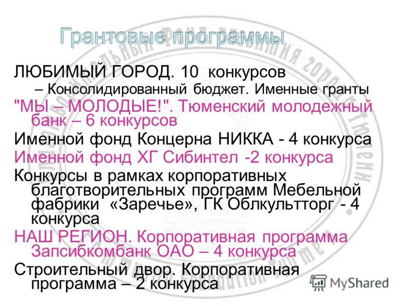 ЛЮБИМЫЙ ГОРОД. 10 конкурсов –Консолидированный бюджет. Именные гранты