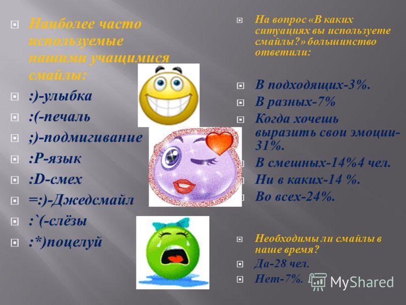 Наиболее часто используемые нашими учащимися смайлы : :)- улыбка :(- печаль ;)- подмигивание : Р - язык :D- смех =:)- Джедсмайл :`(- слёзы :*) поцелуй На вопрос « В каких ситуациях вы используете смайлы ?» большинство ответили : В подходящих -3%. В р
