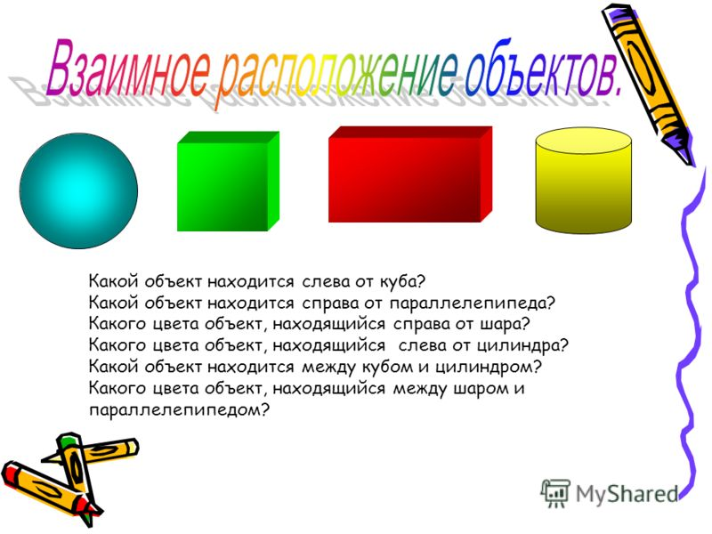 Прямоугольный параллелепипед – это параллелепипед, у которого все грани прямоугольники.