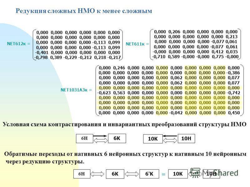 Редукция сложных НМО к менее сложным 0,000 0,000 0,000 0,000 0,000 0,000 0,000 0,000 0,000 0,000 -0,113 0,099 -0,401 0,000 0,000 0,000 0,000 0,000 -0,798 0,389 -0,229 -0,212 0,218 -0,217 NET612к = 0,000 0,206 0,000 0,000 0,000 0,000 0,000 0,000 0,000