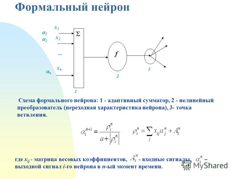 Формальный нейрон 1 2 n …...... x1x1 x2x2 xnxn 1 f 2 3 Схема формального нейрона: 1 - адаптивный сумматор, 2 - нелинейный преобразователь (переходная характеристика нейрона), 3- точка ветвления. где x ij - матрица весовых коэффициентов, - входные сиг