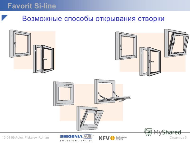 Favorit Si-line 16-04-09 Autor: Piskarew RomanСтраница 6 Возможные способы открывания створки