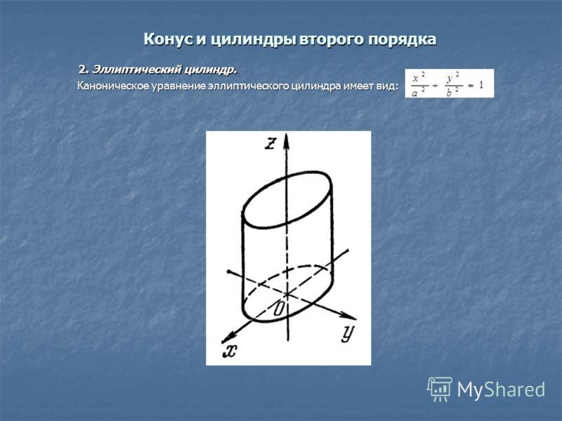 Конус и цилиндры второго порядка 2. Эллиптический цилиндр. 2. Эллиптический цилиндр. Каноническое уравнение эллиптического цилиндра имеет вид: Каноническое уравнение эллиптического цилиндра имеет вид:
