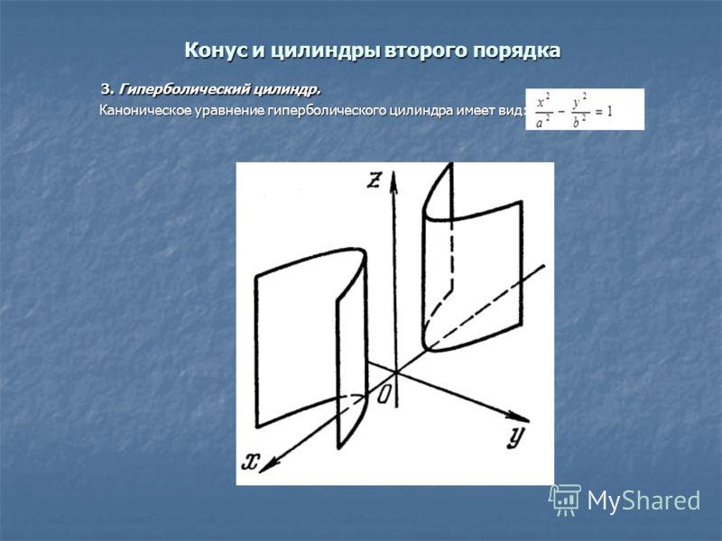 Конус и цилиндры второго порядка 3. Гиперболический цилиндр. 3. Гиперболический цилиндр. Каноническое уравнение гиперболического цилиндра имеет вид: Каноническое уравнение гиперболического цилиндра имеет вид: