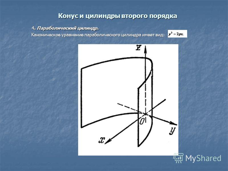Конус и цилиндры второго порядка 4. Параболический цилиндр. 4. Параболический цилиндр. Каноническое уравнение параболического цилиндра имеет вид: Каноническое уравнение параболического цилиндра имеет вид: