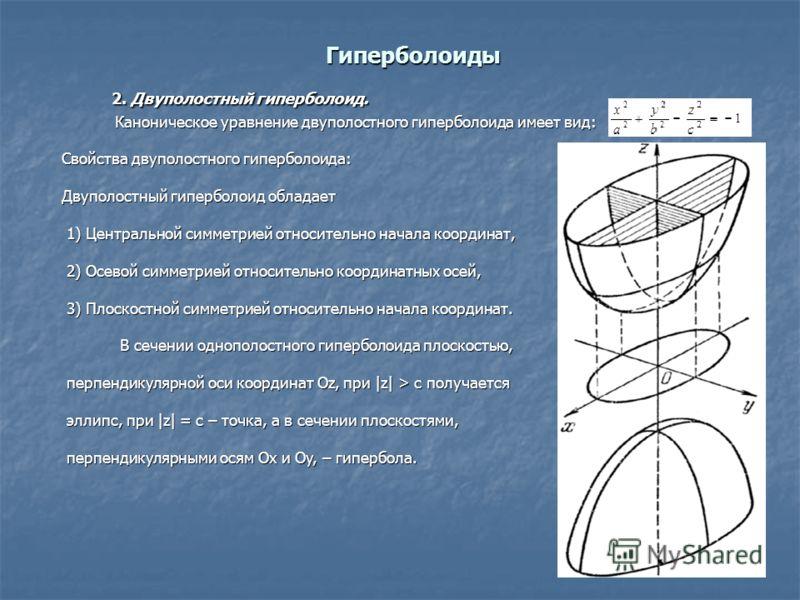2. Двуполостный гиперболоид. 2. Двуполостный гиперболоид. Каноническое уравнение двуполостного гиперболоида имеет вид: Каноническое уравнение двуполостного гиперболоида имеет вид: Свойства двуполостного гиперболоида: Двуполостный гиперболоид обладает