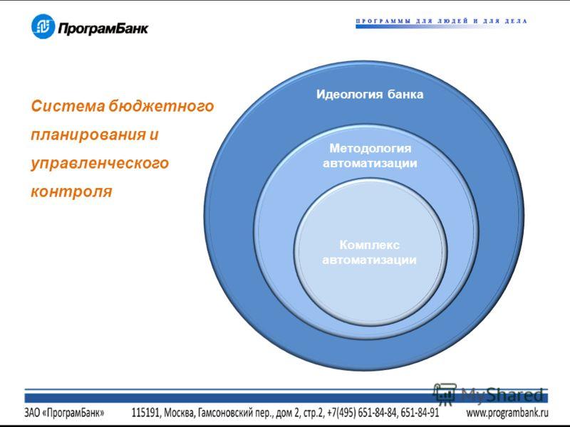 Комплекс автоматизации Идеология банка Методология автоматизации Система бюджетного планирования и управленческого контроля