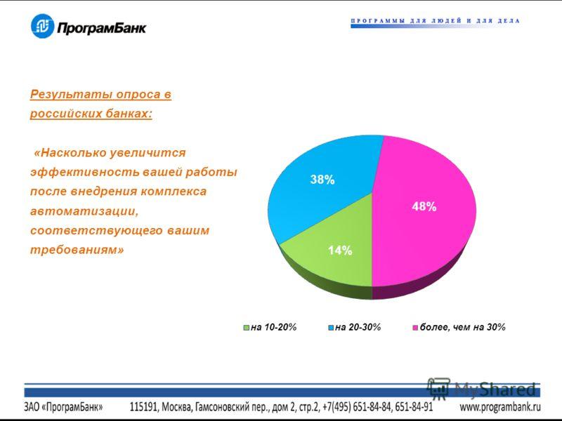 Идеология банка Результаты опроса в российских банках: «Насколько увеличится эффективность вашей работы после внедрения комплекса автоматизации, соответствующего вашим требованиям»