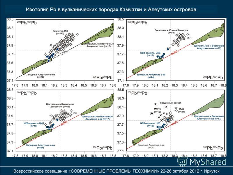 Изотопия Pb в вулканических породах Камчатки и Алеутских островов