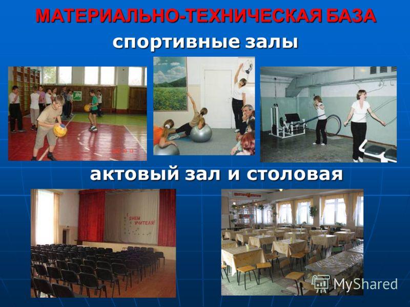 МАТЕРИАЛЬНО-ТЕХНИЧЕСКАЯ БАЗА спортивные залы актовый зал и столовая