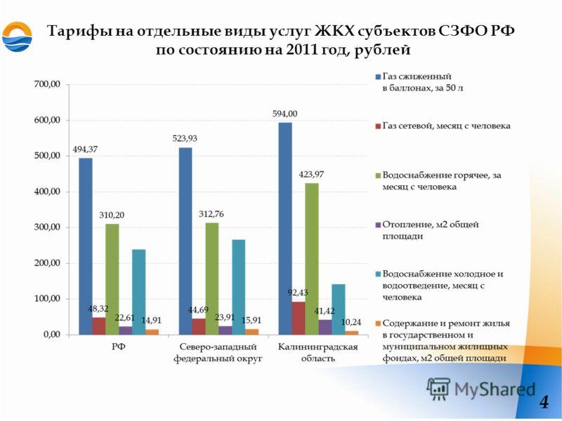 Тарифы на отдельные виды услуг ЖКХ субъектов СЗФО РФ по состоянию на 2011 год, рублей 4