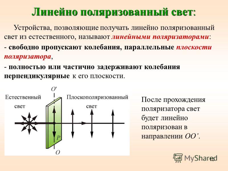 10 Линейно поляризованный свет: Устройства, позволяющие получать линейно поляризованный свет из естественного, называют линейными поляризаторами: - свободно пропускают колебания, параллельные плоскости поляризатора, - полностью или частично задержива