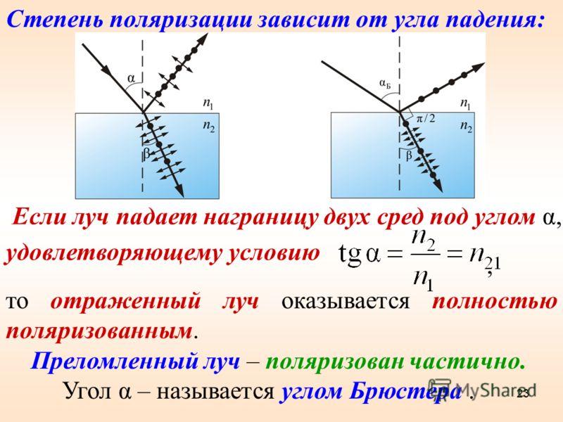 то отраженный луч оказывается полностью поляризованным. Преломленный луч – поляризован частично. Угол α – называется углом Брюстера. Если луч падает награницу двух сред под углом α, удовлетворяющему условию, Степень поляризации зависит от угла падени