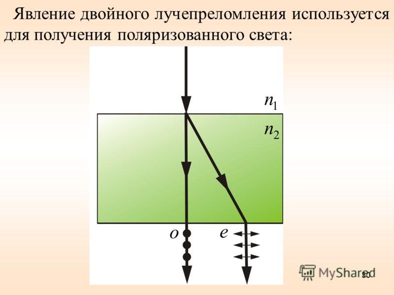 Рисунок 10.8 Явление двойного лучепреломления используется для получения поляризованного света: 30