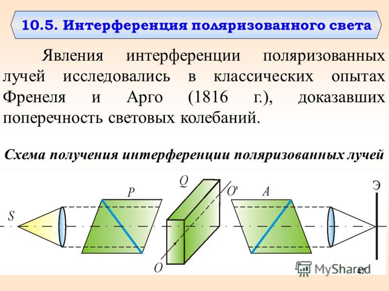 10.5. Интерференция поляризованного света Явления интерференции поляризованных лучей исследовались в классических опытах Френеля и Арго (1816 г.), доказавших поперечность световых колебаний. Схема получения интерференции поляризованных лучей 47