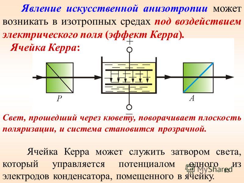 Явление искусственной анизотропии может возникать в изотропных средах под воздействием электрического поля (эффект Керра). Ячейка Керра: Свет, прошедший через кювету, поворачивает плоскость поляризации, и система становится прозрачной. Ячейка Керра м