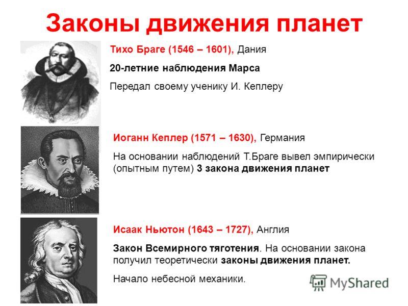 Законы движения планет Тихо Браге (1546 – 1601), Дания 20-летние наблюдения Марса Передал своему ученику И. Кеплеру Иоганн Кеплер (1571 – 1630), Германия На основании наблюдений Т.Браге вывел эмпирически (опытным путем) 3 закона движения планет Исаак