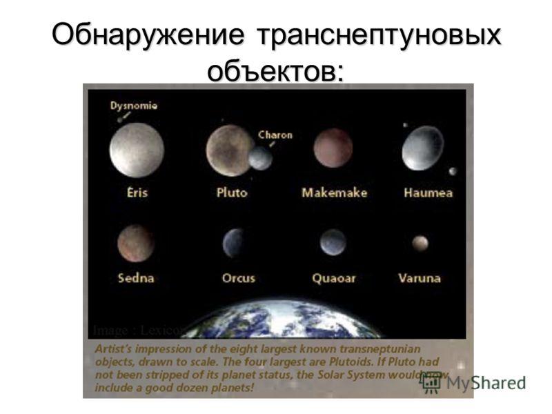 Обнаружение транснептуновых объектов:
