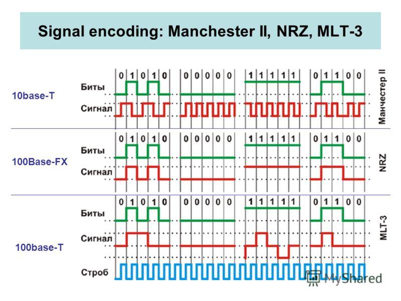 Signal encoding: Manchester II, NRZ, MLT-3 100Base-FX 100base-T 10base-T