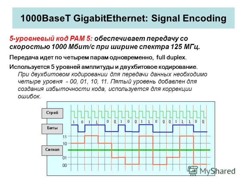 1000BaseT GigabitEthernet: Signal Encoding 5-уровневый код PAM 5: обеспечивает передачу со скоростью 1000 Мбит/с при ширине спектра 125 МГц. Передача идет по четырем парам одновременно, full duplex. Используется 5 уровней амплитуды и двухбитовое коди