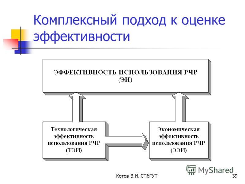Котов В.И. СПбГУТ39 Комплексный подход к оценке эффективности