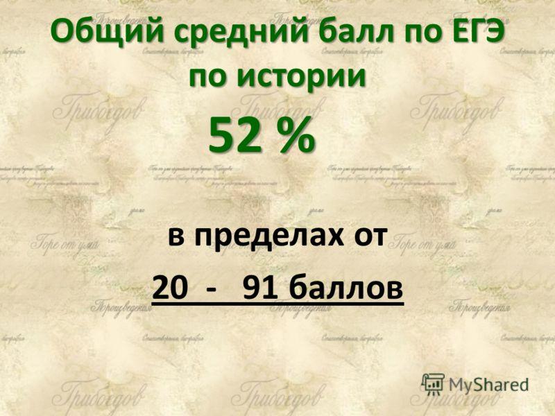 Общий средний балл по ЕГЭ по истории 52 % в пределах от 20 - 91 баллов