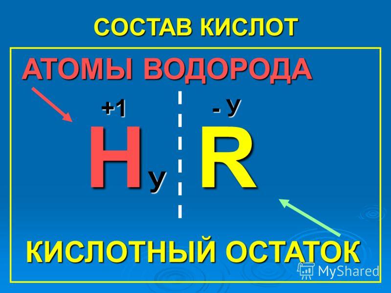 СОСТАВ КИСЛОТ АТОМЫ ВОДОРОДА Н R - У У УУ У +1 КИСЛОТНЫЙ ОСТАТОК