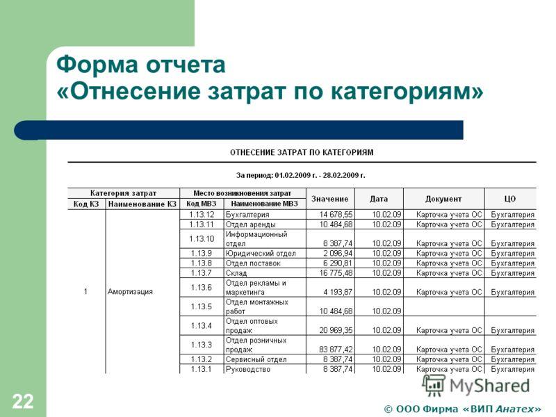 © ООО Фирма «ВИП Анатех» 22 Форма отчета «Отнесение затрат по категориям»