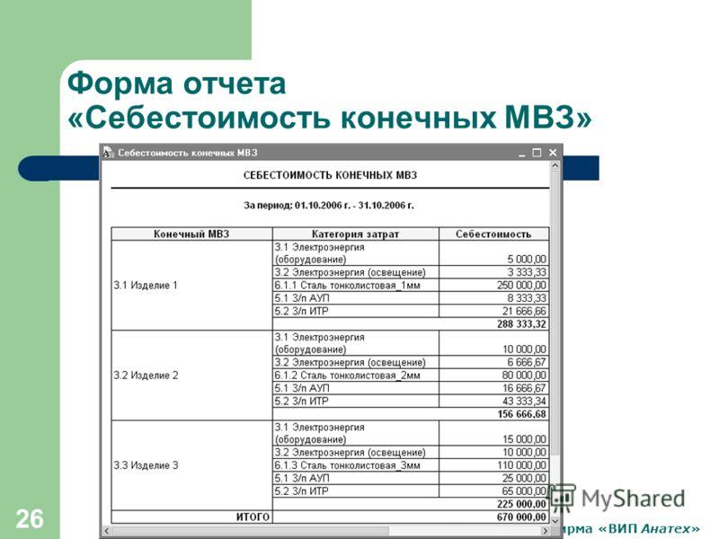© ООО Фирма «ВИП Анатех» 26 Форма отчета «Себестоимость конечных МВЗ»