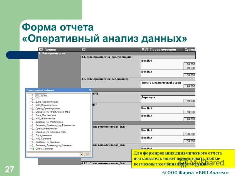© ООО Фирма «ВИП Анатех» 27 Форма отчета «Оперативный анализ данных» Для формирования динамического отчета пользователь может использовать любые возможные комбинации измерений