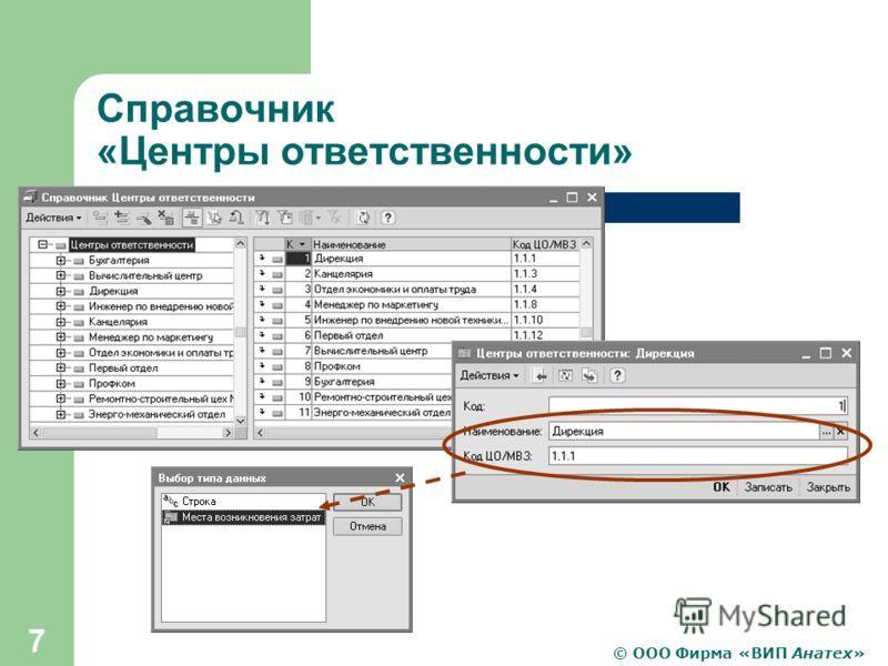 © ООО Фирма «ВИП Анатех» 7 Справочник «Центры ответственности»