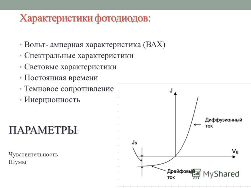 Характеристики фотодиодов: Вольт- амперная характеристика (ВАХ) Спектральные характеристики Световые характеристики Постоянная времени Темновое сопротивление Инерционность ПАРАМЕТРЫ ПАРАМЕТРЫ : Чувствительность Шумы