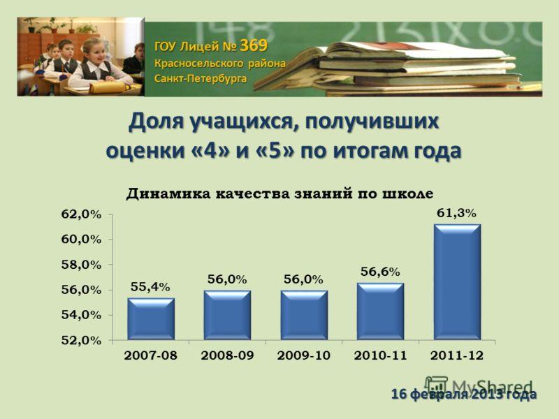 ГОУ Лицей 369 Красносельского района Санкт-Петербурга 16 февраля 2013 года Доля учащихся, получивших оценки «4» и «5» по итогам года