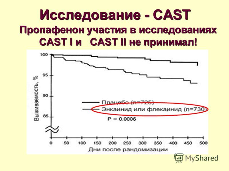 Исследование - CAST Пропафенон участия в исследованиях CAST I и CAST II не принимал!
